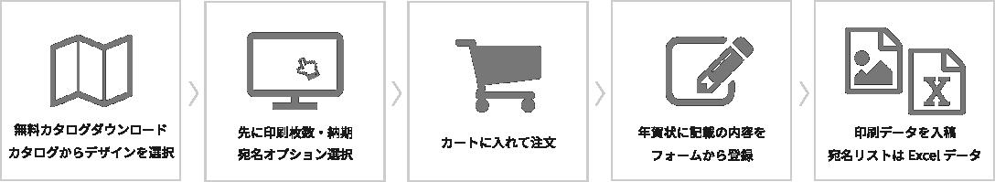 nenga_flow_img02_v2